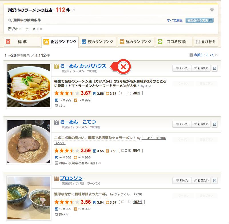 食べログ最適化2(ラーメン店・所沢)